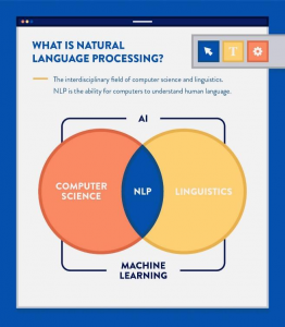 How expert explains Natural Language Processing ->What is NLP