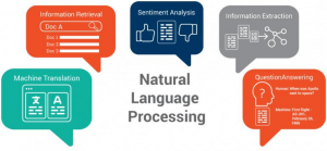 How expert explains Natural Language Processing->Use case of NLP